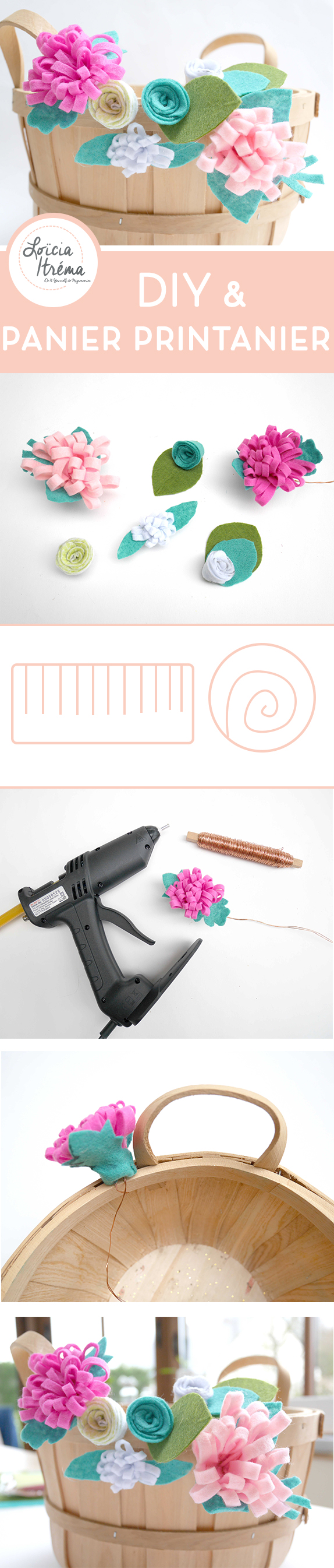DIY-panierprintenier-1